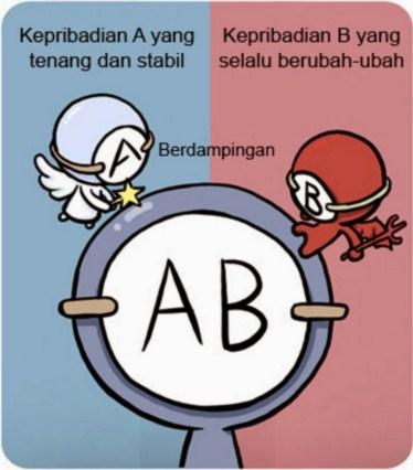Karakter dan Sifat Golongan Darah AB